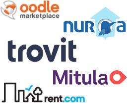 Syndication property marketing tools